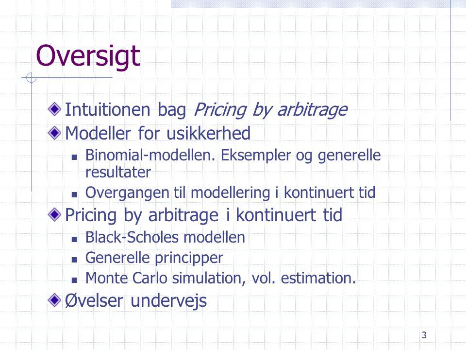 Oversigt Intuitionen bag Pricing by arbitrage Modeller for usikkerhed
