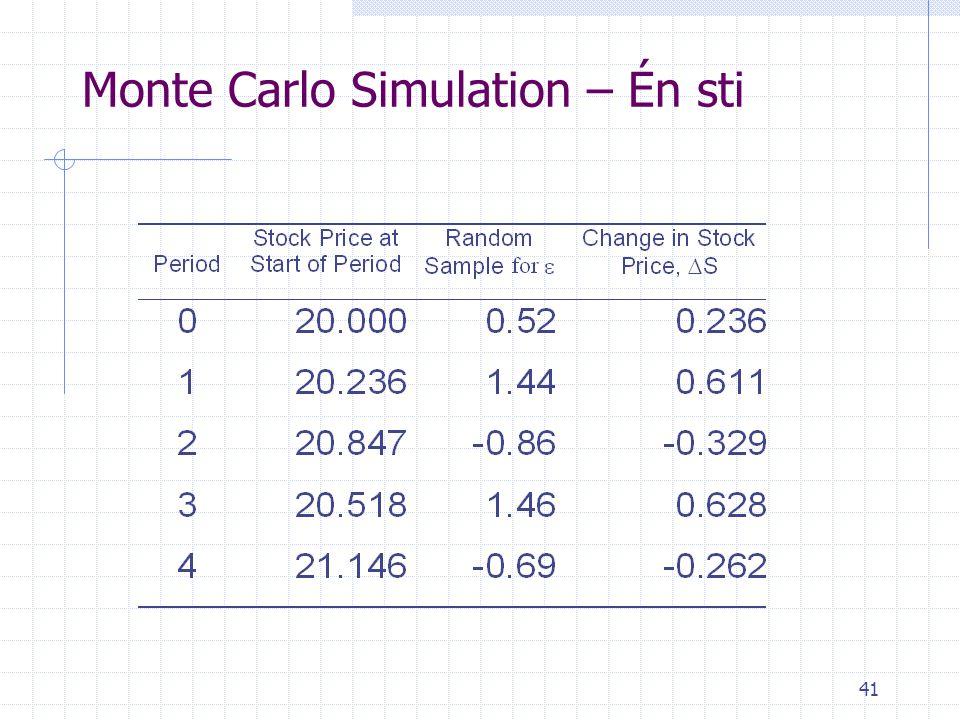 Monte Carlo Simulation – Én sti