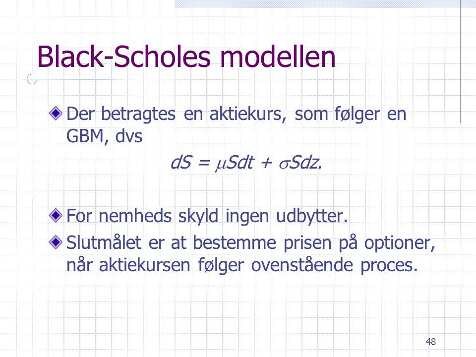 Black-Scholes modellen