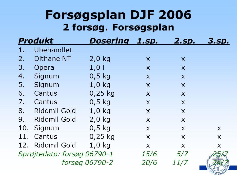 Forsøgsplan DJF 2006 2 forsøg. Forsøgsplan