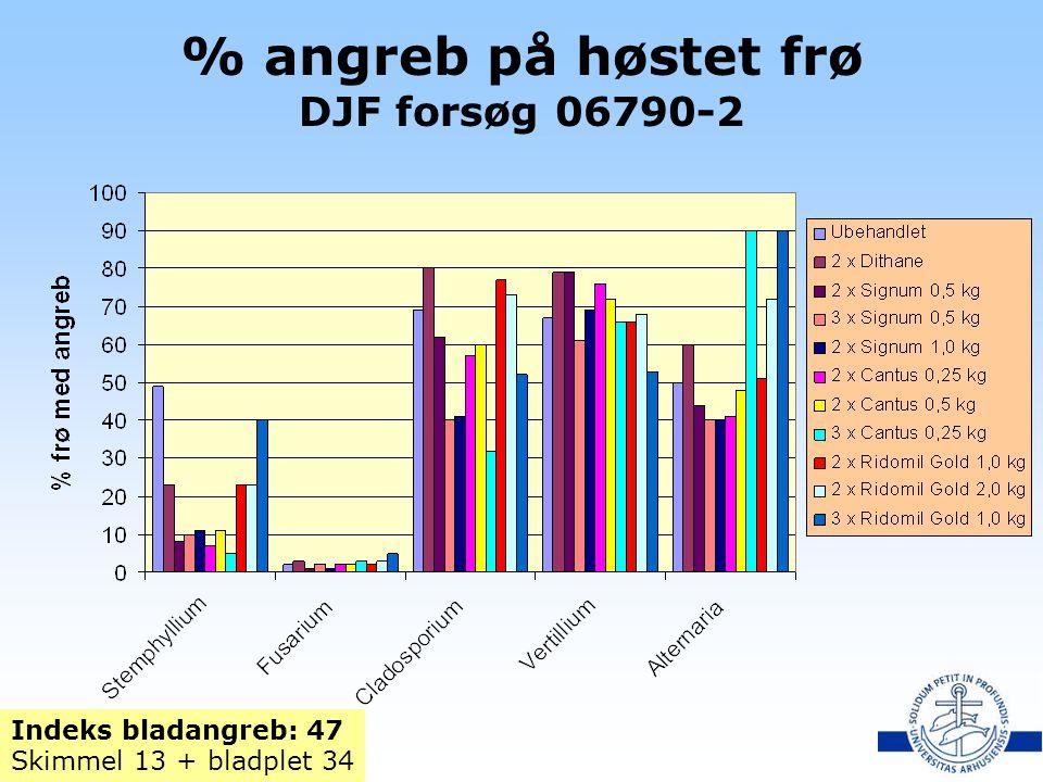 % angreb på høstet frø DJF forsøg 06790-2