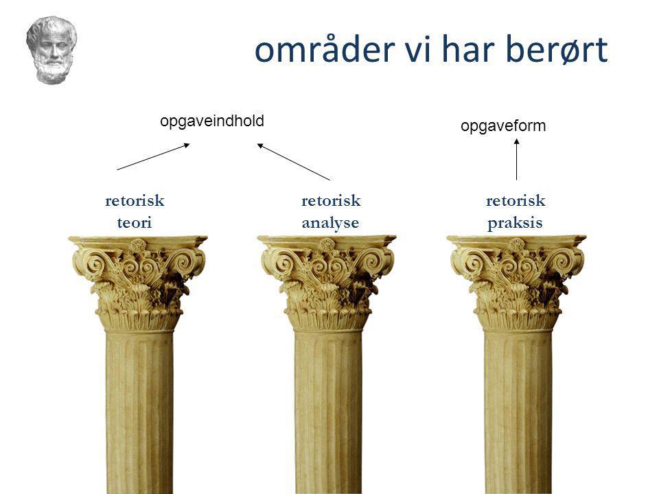 områder vi har berørt retorisk teori retorisk analyse retorisk praksis