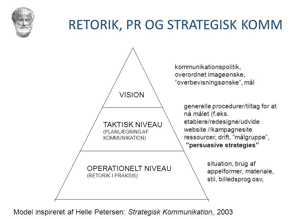RETORIK, PR OG STRATEGISK KOMM