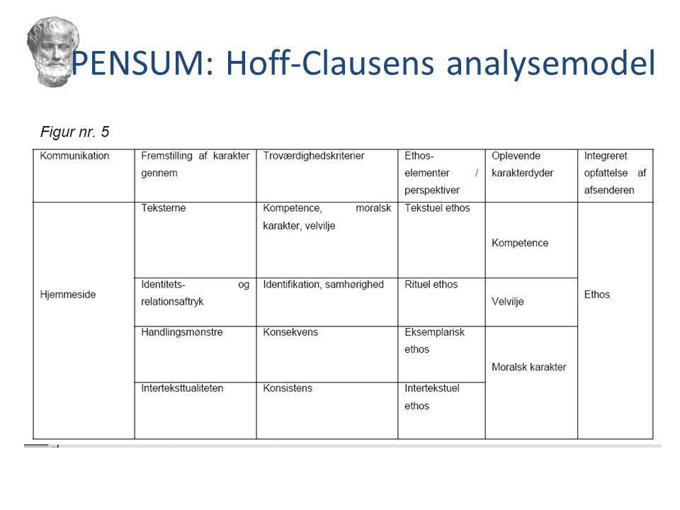 PENSUM: Hoff-Clausens analysemodel