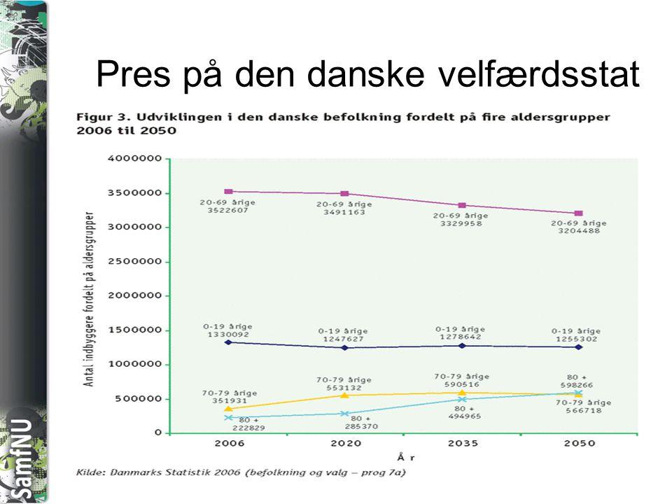 Pres på den danske velfærdsstat