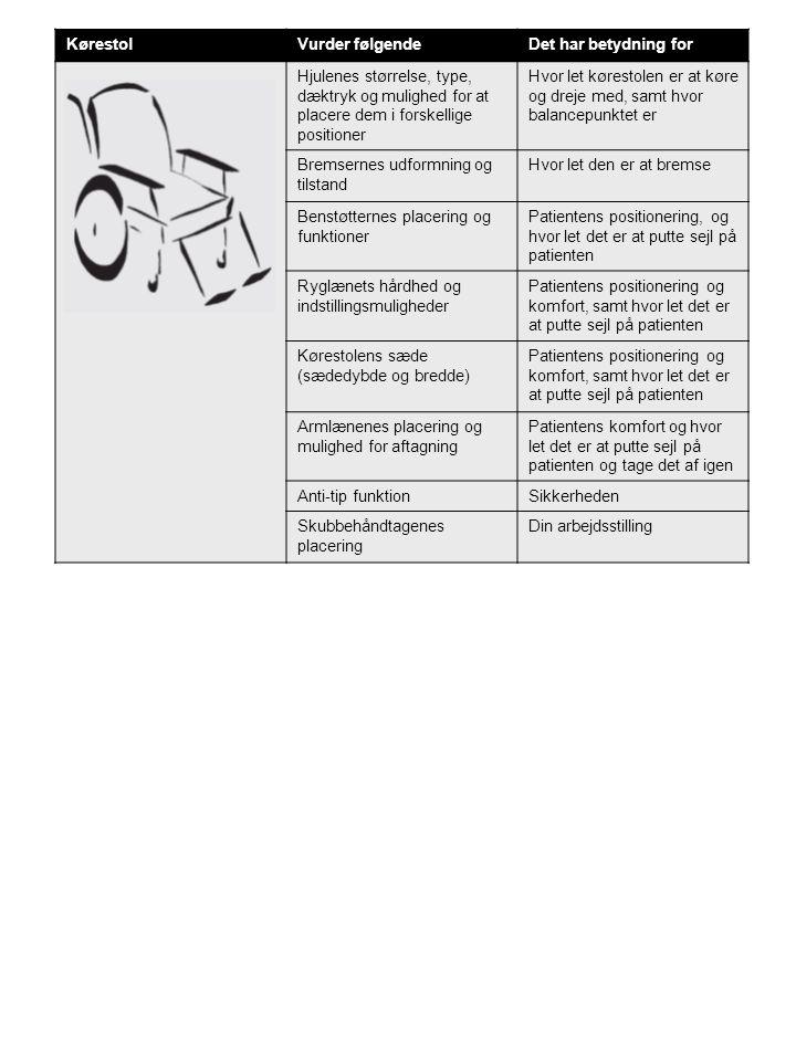 Kørestol Vurder følgende. Det har betydning for. Hjulenes størrelse, type, dæktryk og mulighed for at placere dem i forskellige positioner.