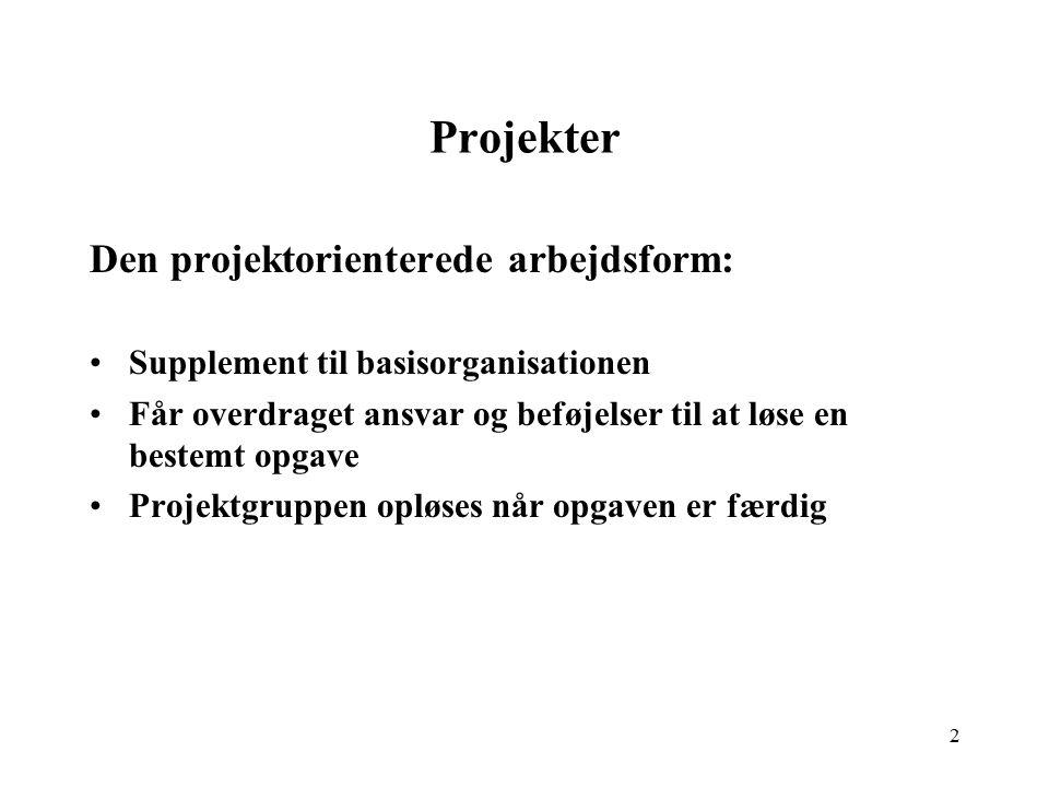Projekter Den projektorienterede arbejdsform: