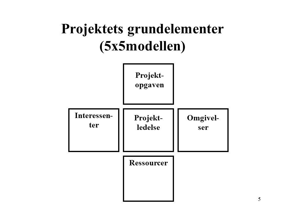 Projektets grundelementer (5x5modellen)