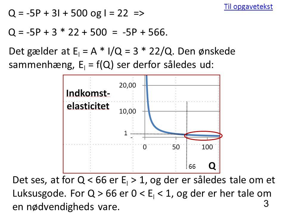 Q = -5P + 3I + 500 og I = 22 => Q = -5P + 3 * 22 + 500 = -5P + 566.