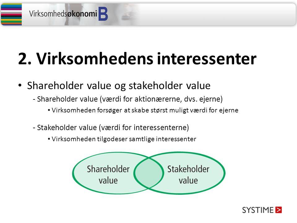 2. Virksomhedens interessenter