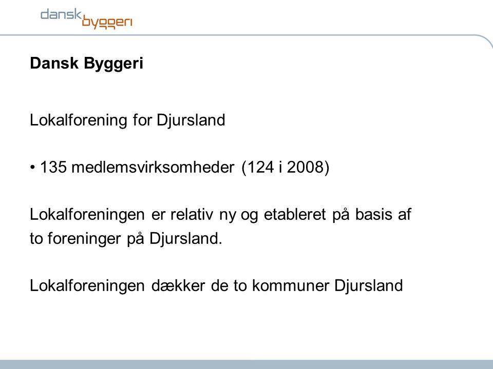 Dansk Byggeri Lokalforening for Djursland. 135 medlemsvirksomheder (124 i 2008) Lokalforeningen er relativ ny og etableret på basis af.