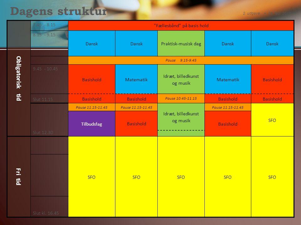 Dagens struktur Obligatorisk tid Fri tid 7.45 - 8.15