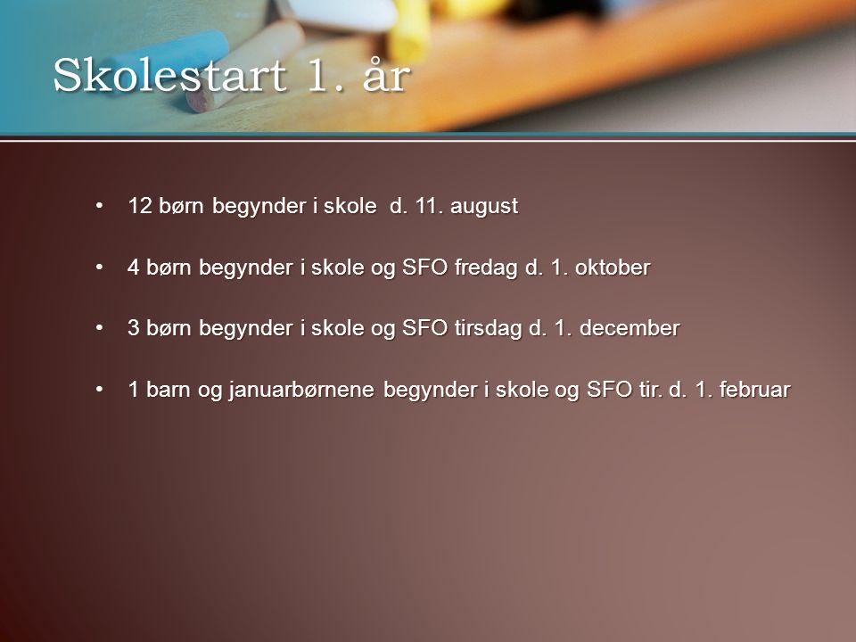 Skolestart 1. år 12 børn begynder i skole d. 11. august