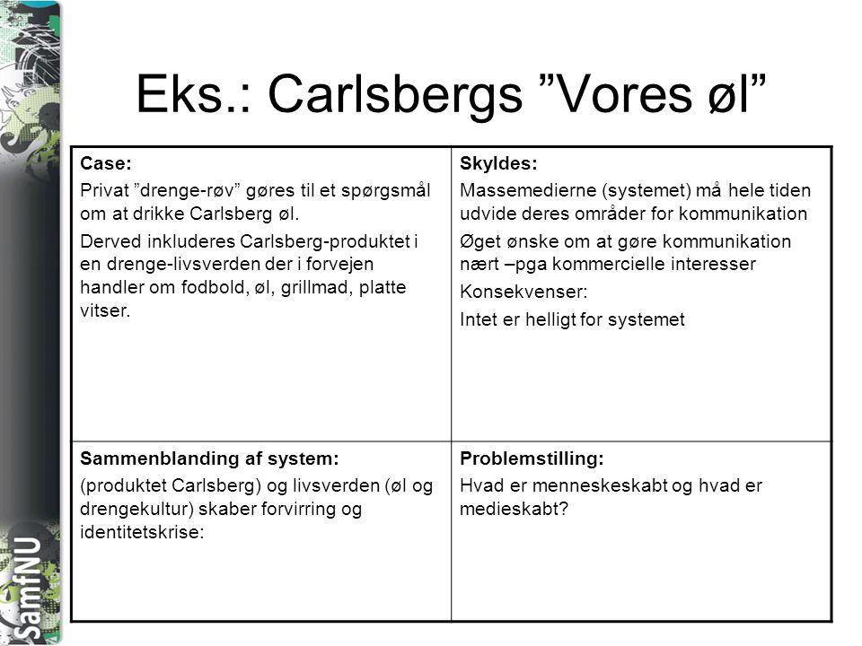 Eks.: Carlsbergs Vores øl