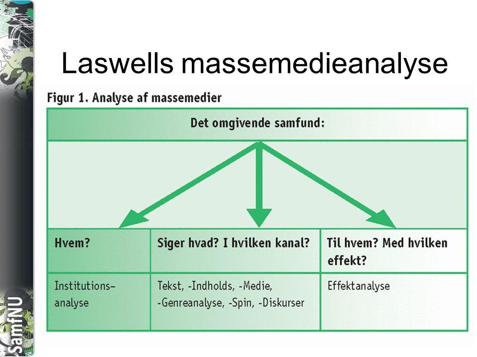 Laswells massemedieanalyse