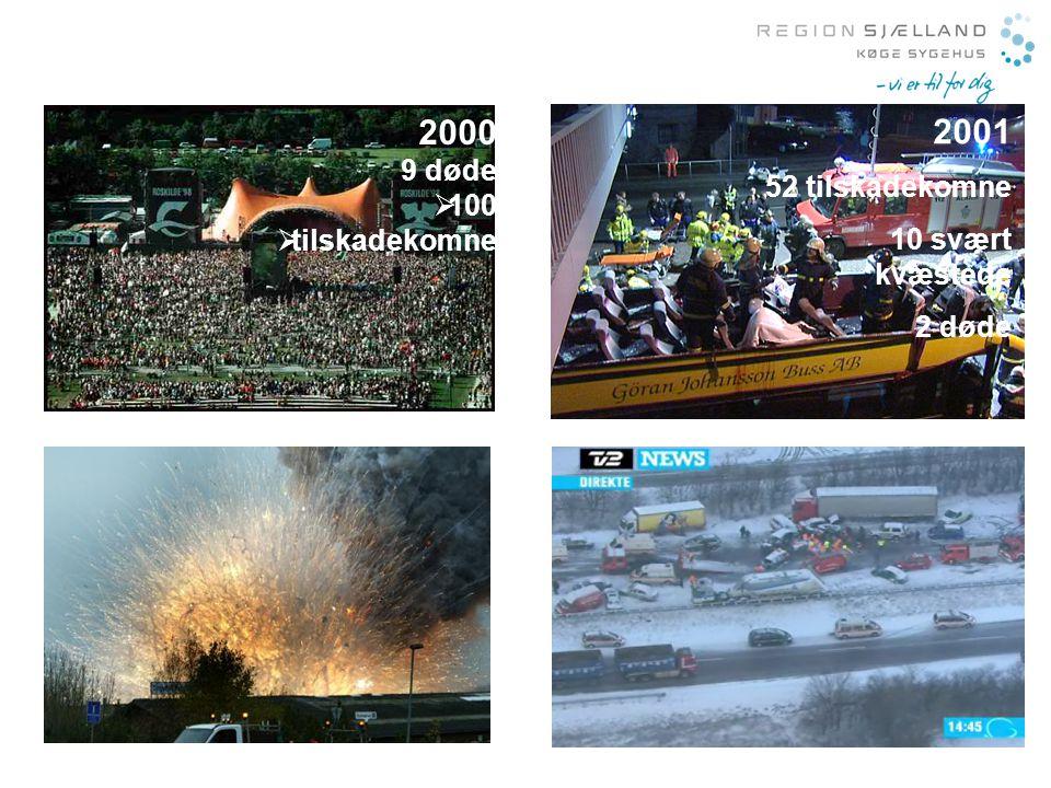 2000 2001 SEEST den 3. november 2004 9 døde 100 tilskadekomne