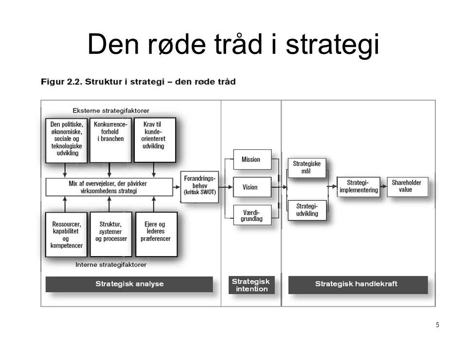 Den røde tråd i strategi