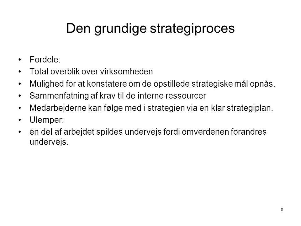 Den grundige strategiproces