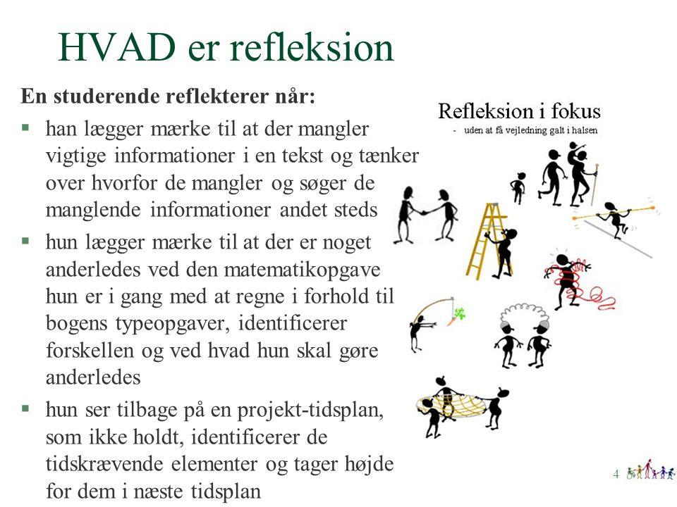 HVAD er refleksion En studerende reflekterer når: