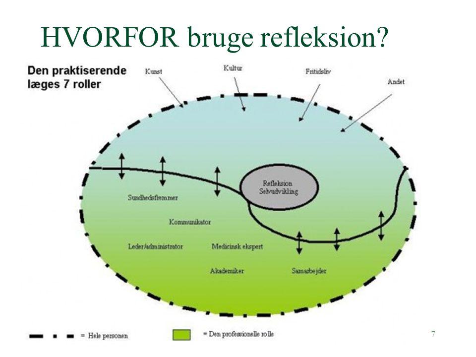 HVORFOR bruge refleksion