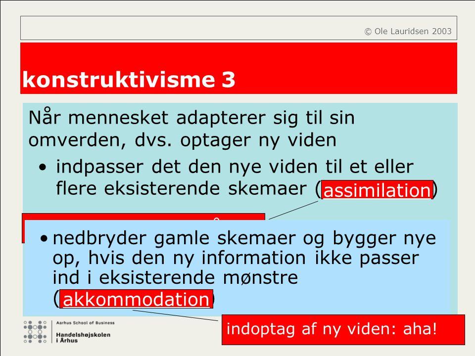 © Ole Lauridsen 2003 konstruktivisme 3. Når mennesket adapterer sig til sin omverden, dvs. optager ny viden.