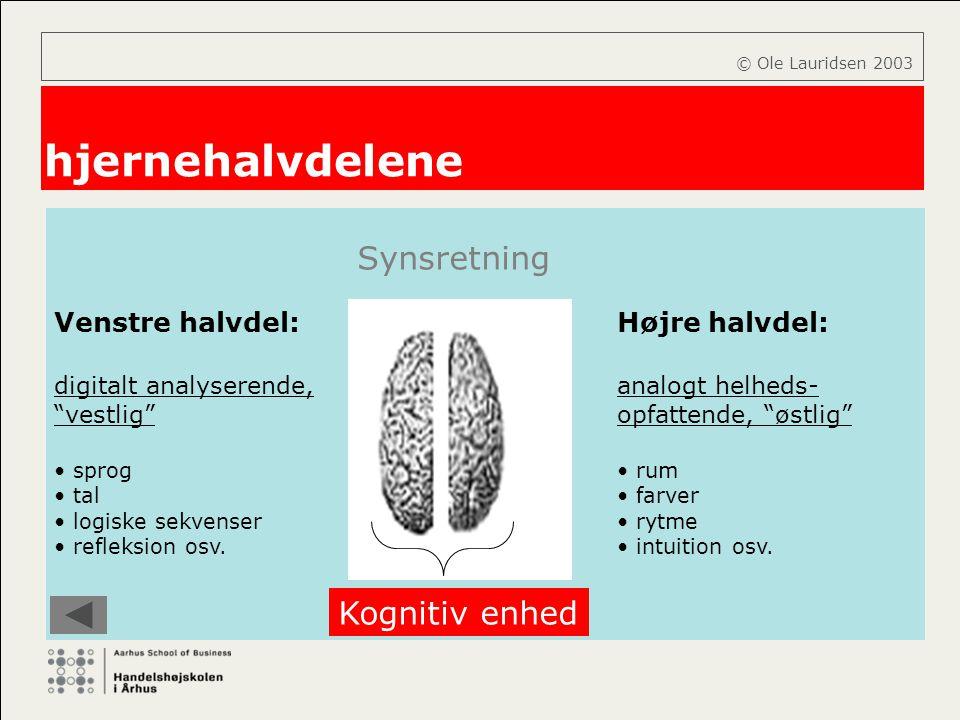 hjernehalvdelene Synsretning Kognitiv enhed Venstre halvdel: