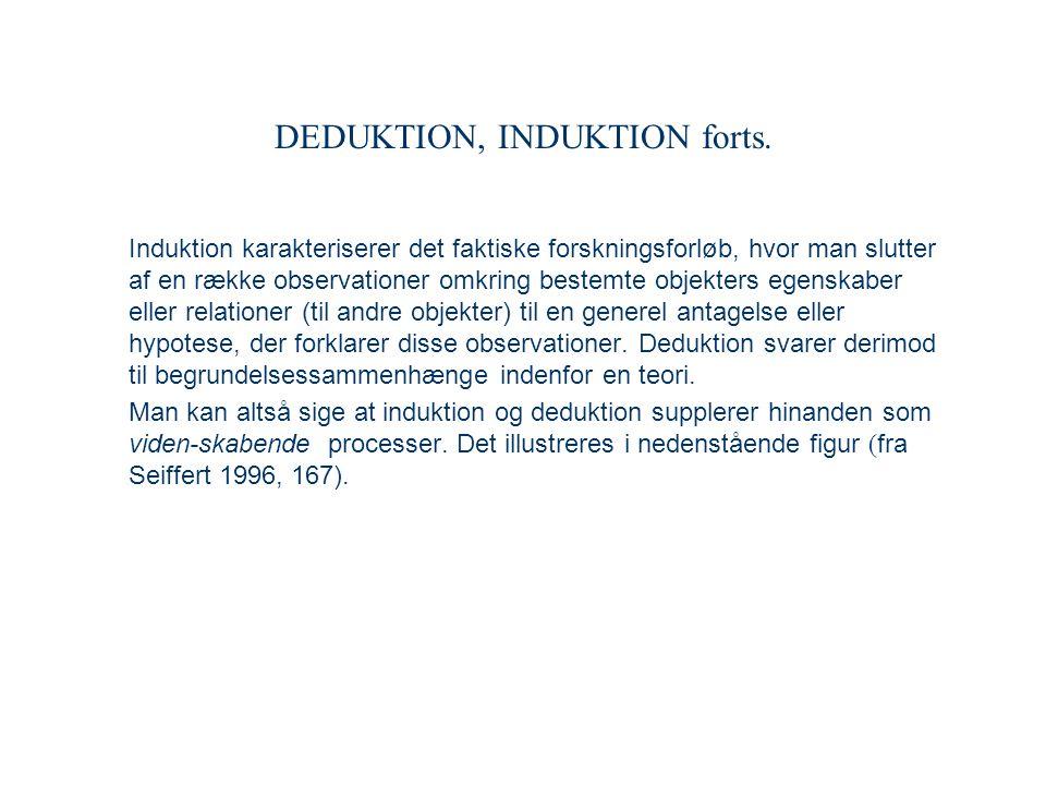 DEDUKTION, INDUKTION forts.