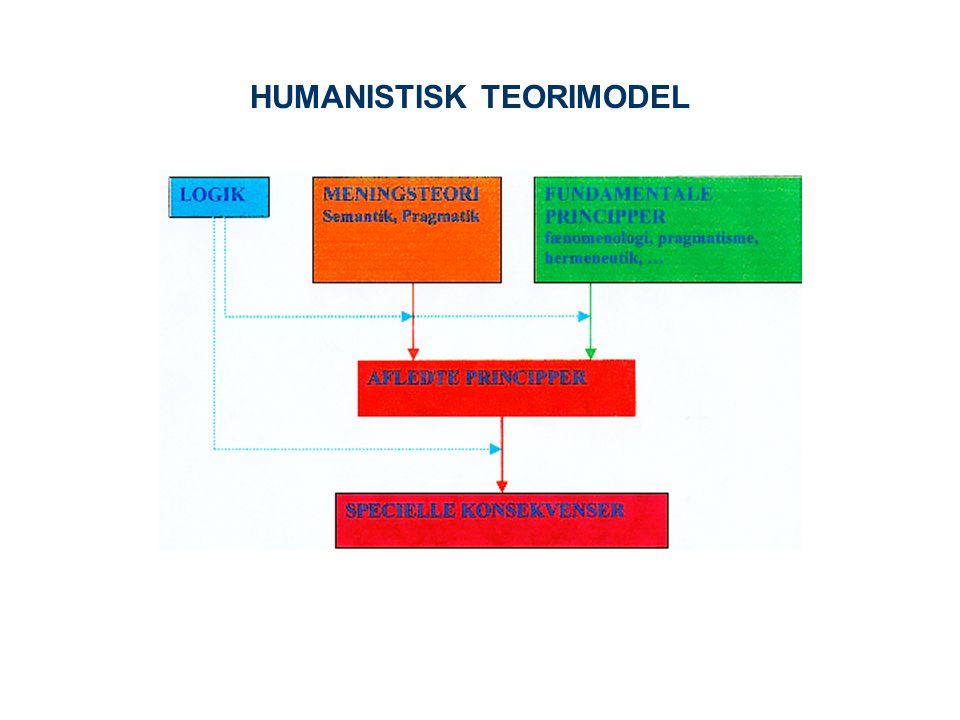HUMANISTISK TEORIMODEL