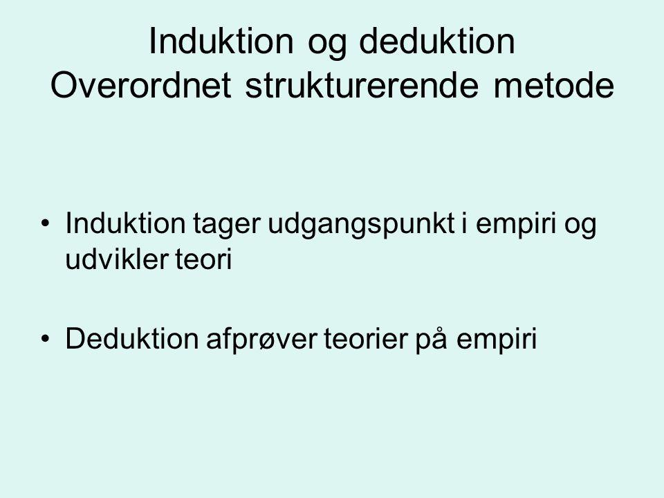 Induktion og deduktion Overordnet strukturerende metode