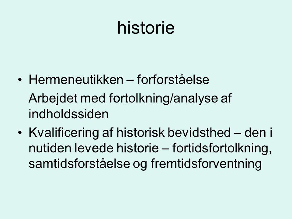 historie Hermeneutikken – forforståelse
