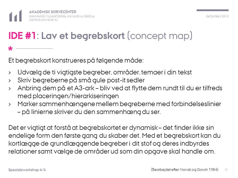 IDE #1: Lav et begrebskort (concept map)