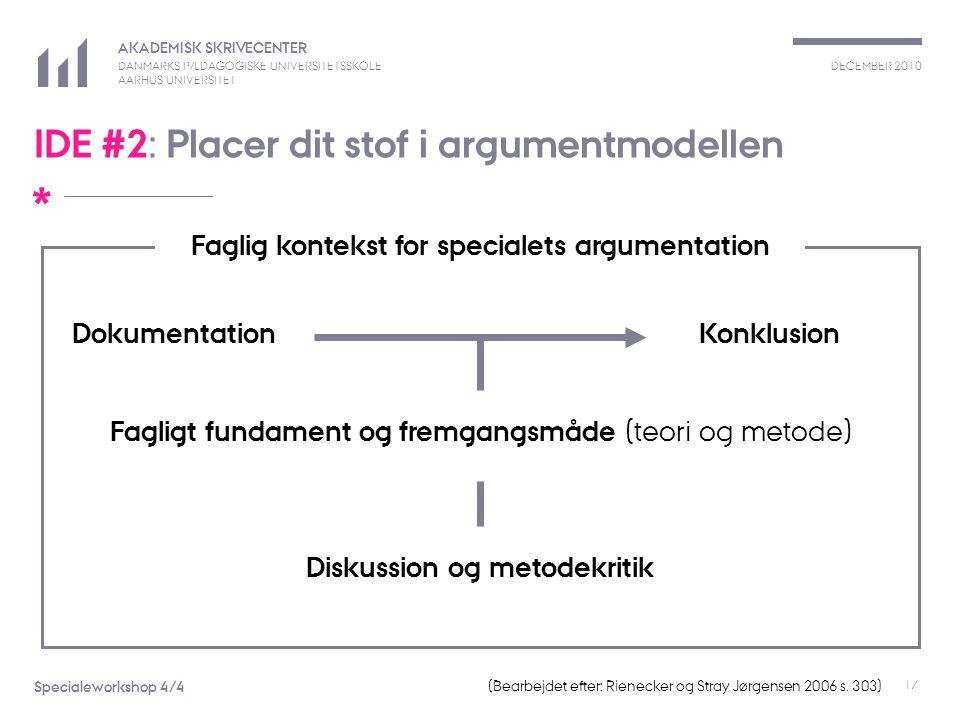 IDE #2: Placer dit stof i argumentmodellen