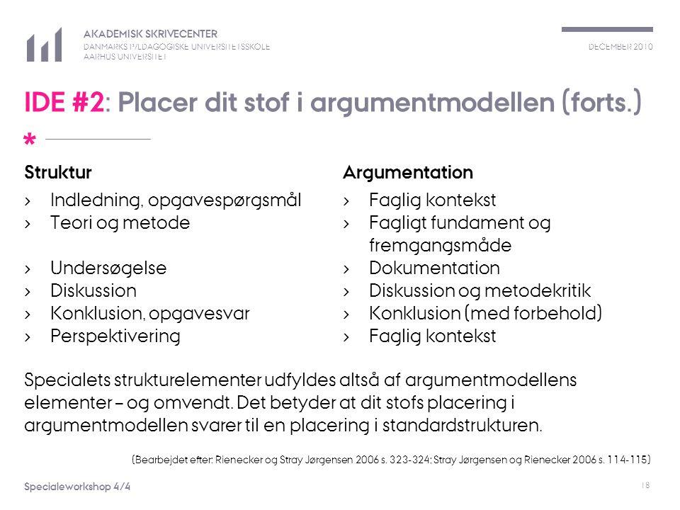 IDE #2: Placer dit stof i argumentmodellen (forts.)