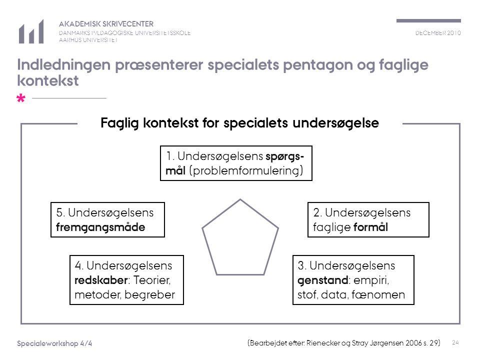 Indledningen præsenterer specialets pentagon og faglige kontekst
