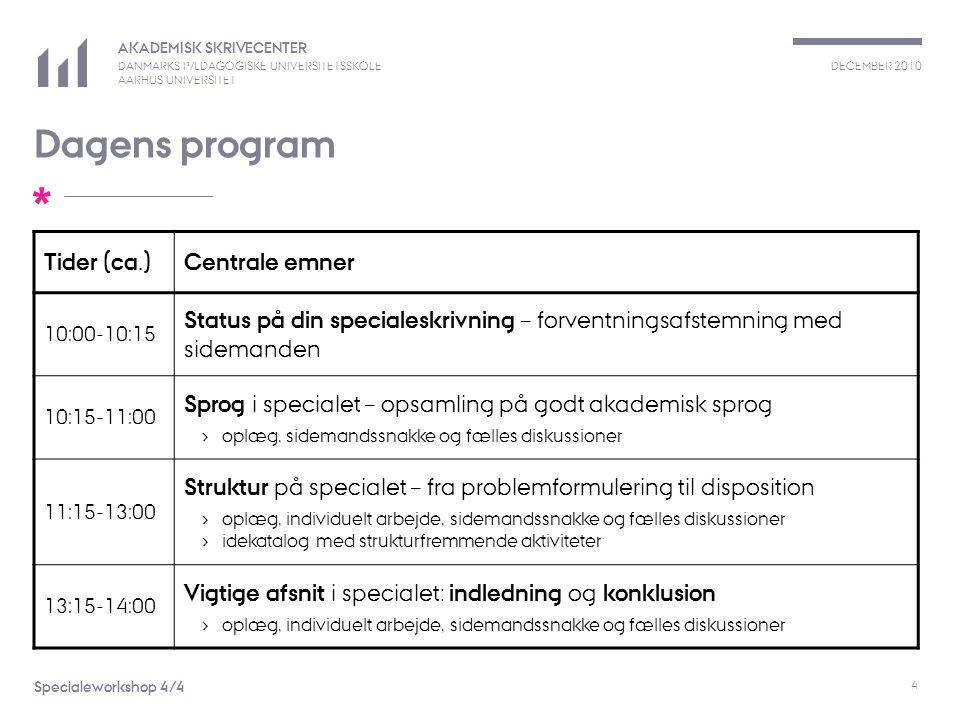 Dagens program Tider (ca.) Centrale emner