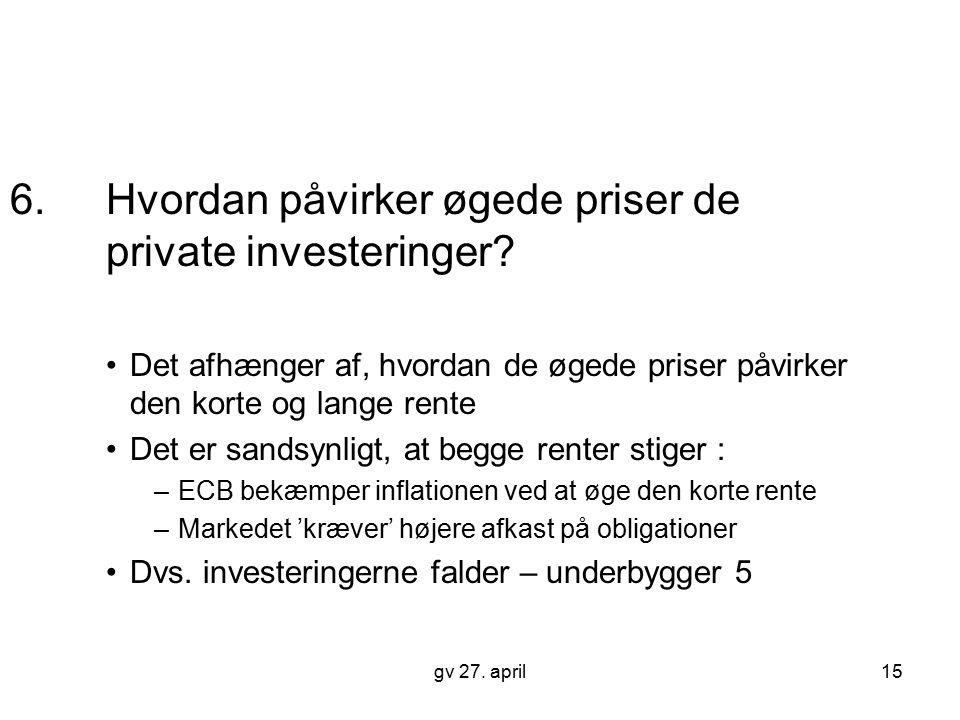 6. Hvordan påvirker øgede priser de private investeringer