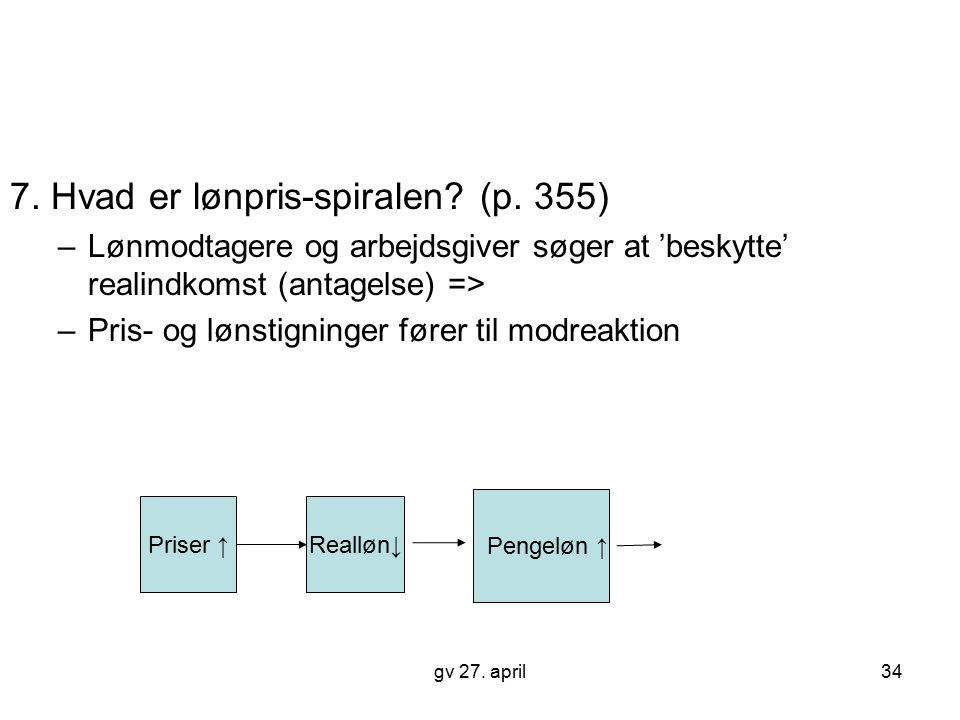 7. Hvad er lønpris-spiralen (p. 355)