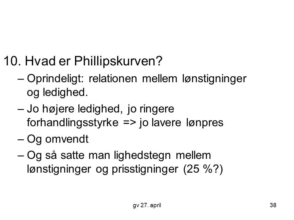 10. Hvad er Phillipskurven
