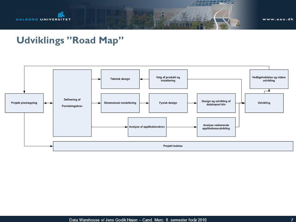 Udviklings Road Map