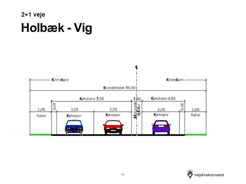 2+1 veje Holbæk - Vig