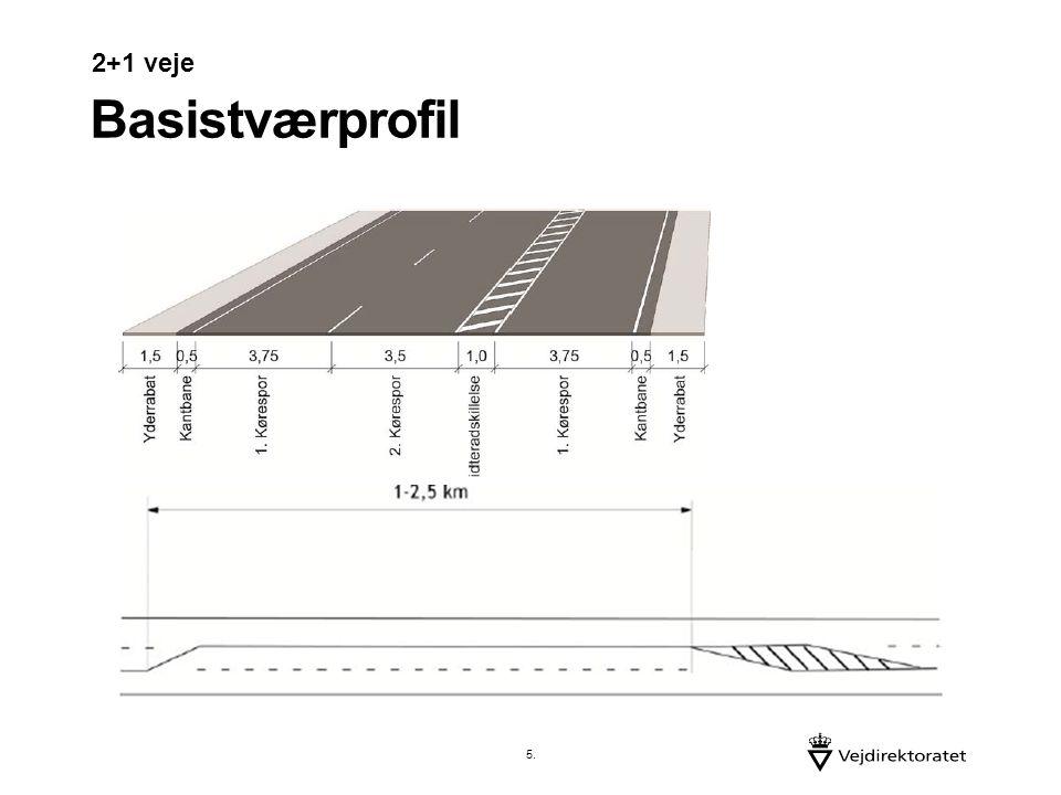 Basistværprofil 2+1 veje Kan reduceres i 2. kørespor til 3,25