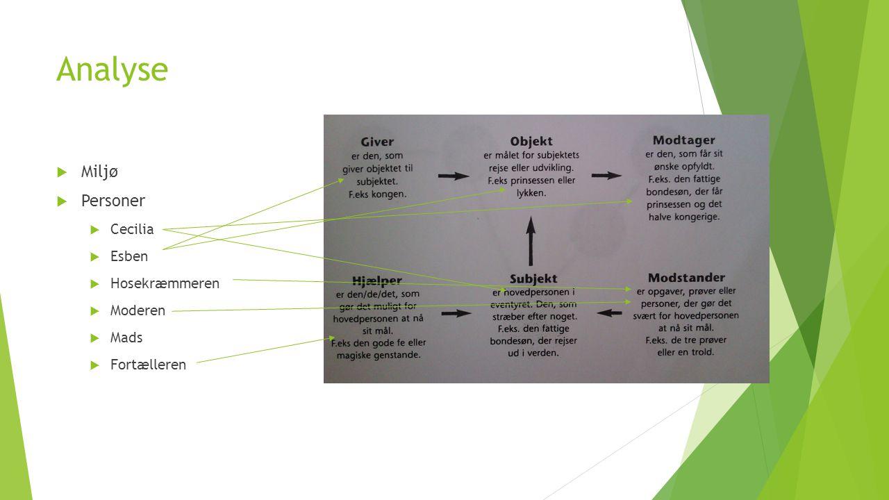 Analyse Miljø Personer Cecilia Esben Hosekræmmeren Moderen Mads