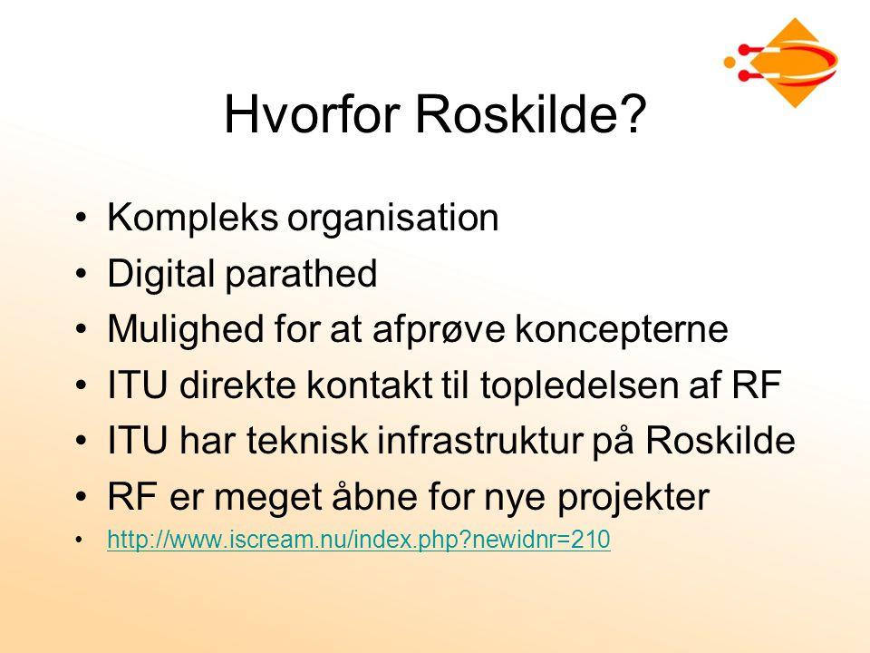 Hvorfor Roskilde Kompleks organisation Digital parathed