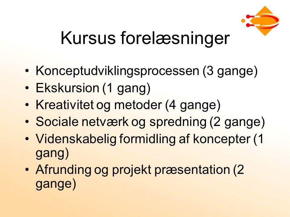 Kursus forelæsninger Konceptudviklingsprocessen (3 gange)