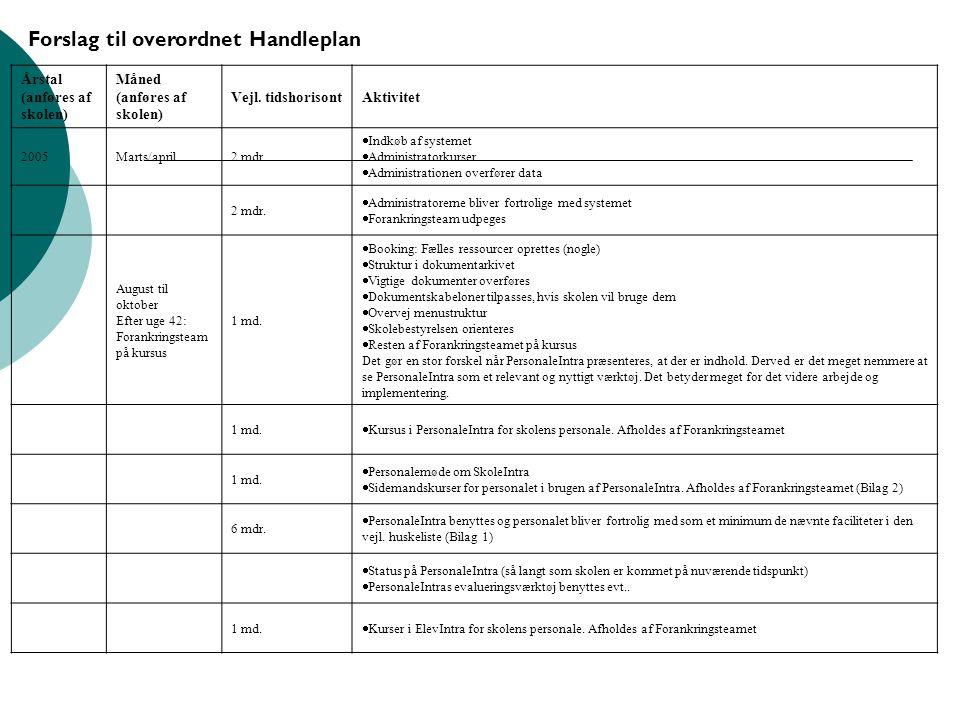 Forslag til overordnet Handleplan