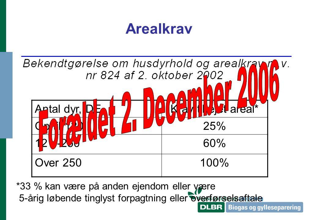 Arealkrav Forældet 2. December 2006 Antal dyr, DE Krav til ejet areal*