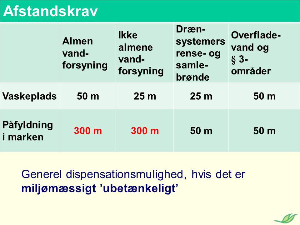 Afstandskrav Almen vand-forsyning. Ikke. almene vand-forsyning. Dræn-systemers rense- og samle-brønde.