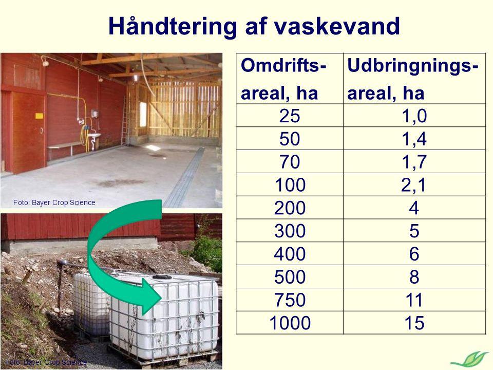 Håndtering af vaskevand