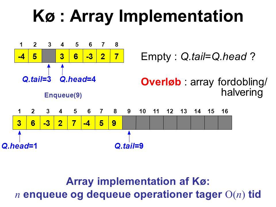 Kø : Array Implementation
