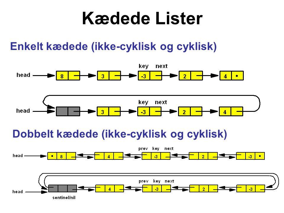 Kædede Lister Enkelt kædede (ikke-cyklisk og cyklisk)